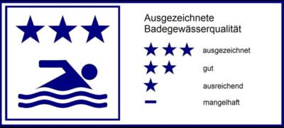 3-Stern Ausgezeichnete Badegewässerqualität